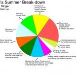 mom-summer-breakdown