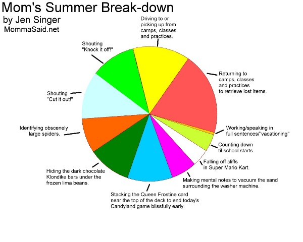 mom-summer-breakdown