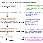 How Will You Spend Your Weekend, Parents?