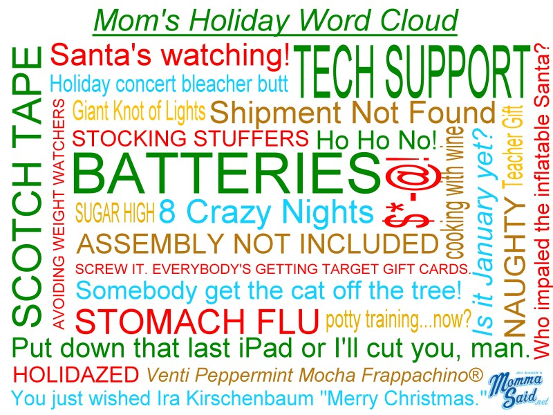 MommaSaid's Mom's Holiday Word Cloud